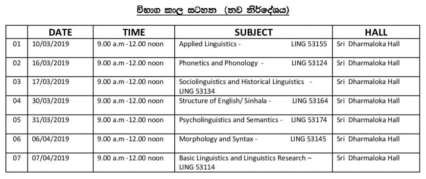 Master of Arts in Linguistics- Examination Timetable